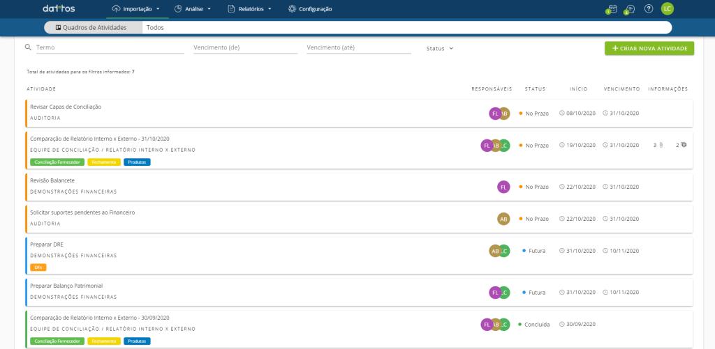 Plataforma Dattos Tasklist tela de visão geral