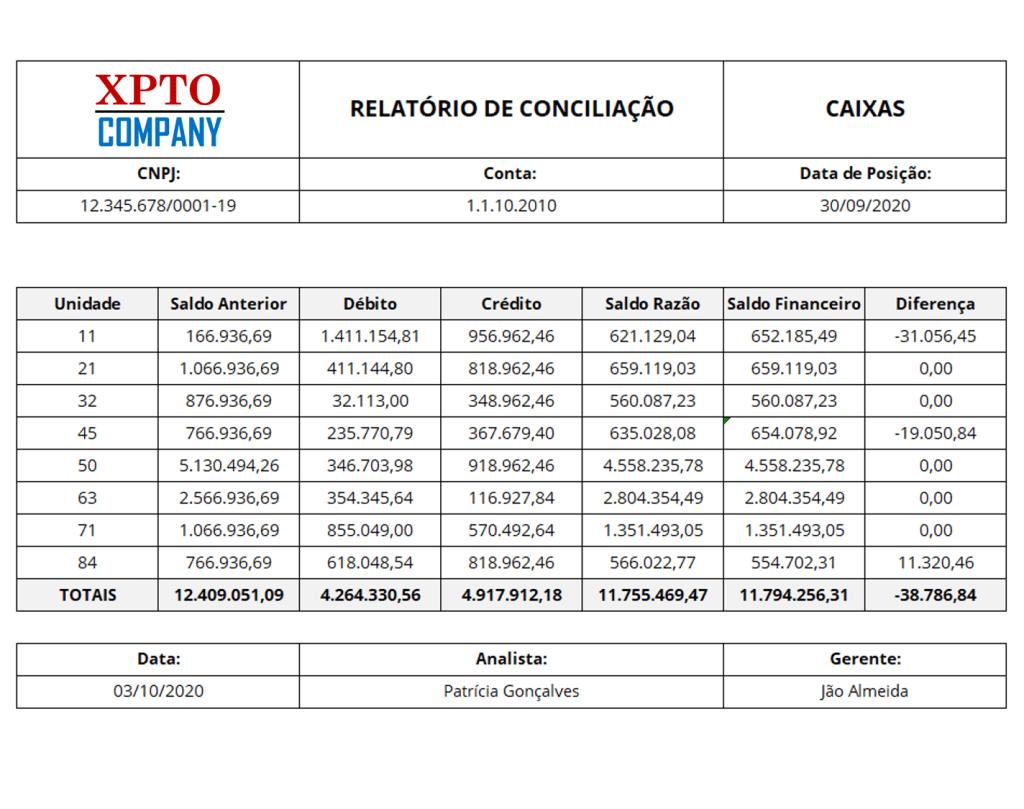 Exemplo de capa - Plataforma Dattos Report