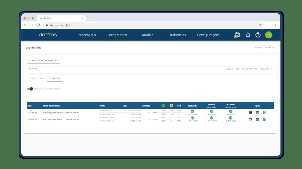 Dashboard Gerencial - Datos Recon